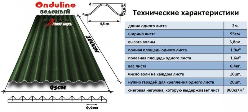 зеленый ондулин фото